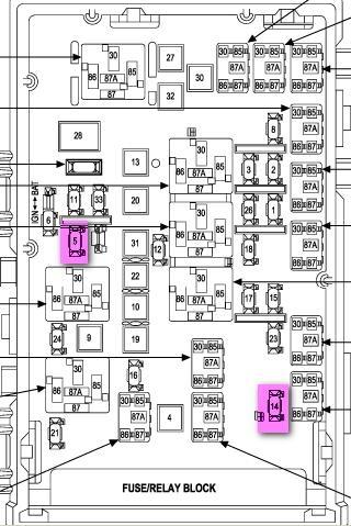 2002 dodge grand caravan fuse diagram