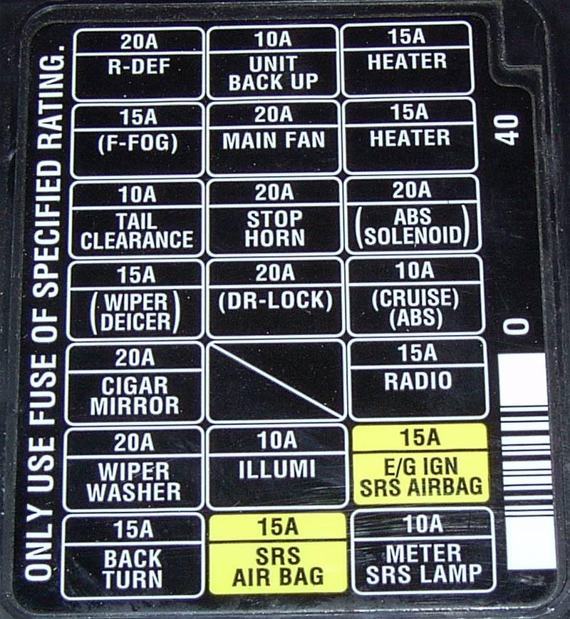 1999 subaru forester fuse box diagram