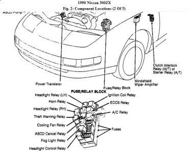 1990 300zx fuse diagram