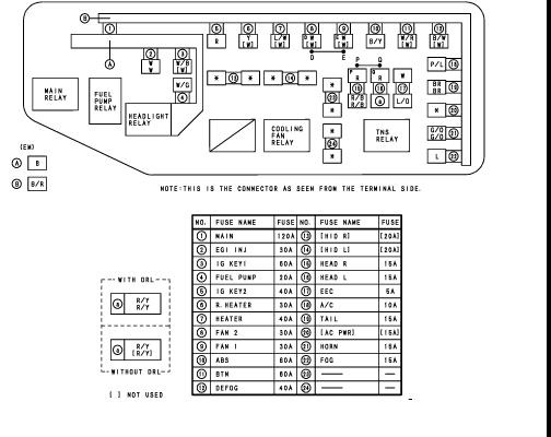 2000 Mazda Mpv Fuse Box Wiring Diagram 2019