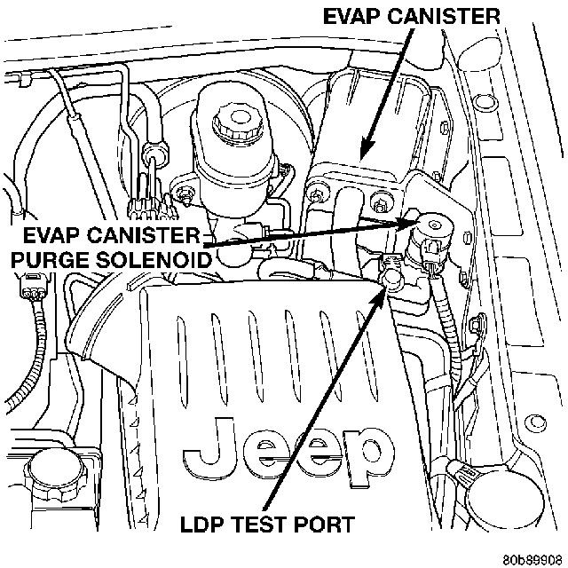 Jeep Grand Cherokee Questions - charcoal canister and transponder