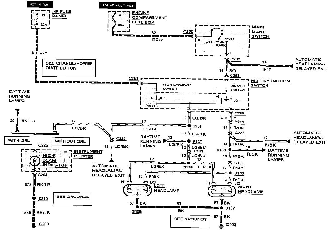 Car Headlamp Wiring Diagram Control Cables  Wiring Diagram