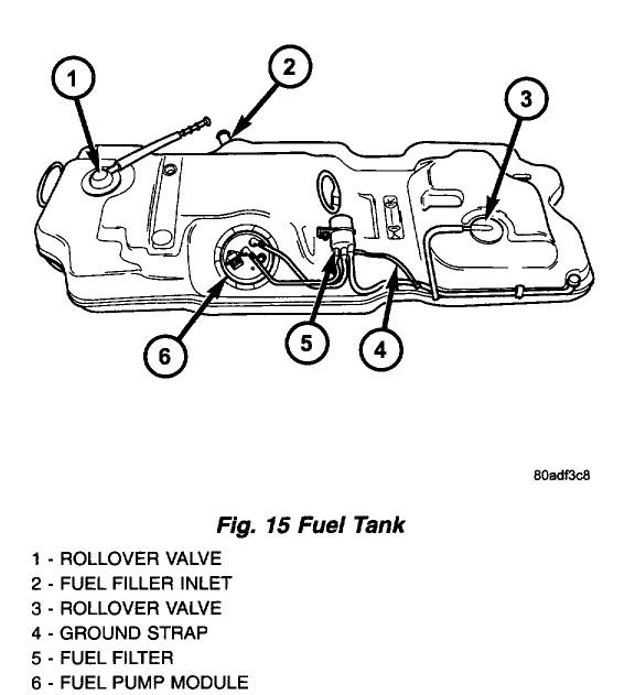 chrysler pt cruiser fuel filter