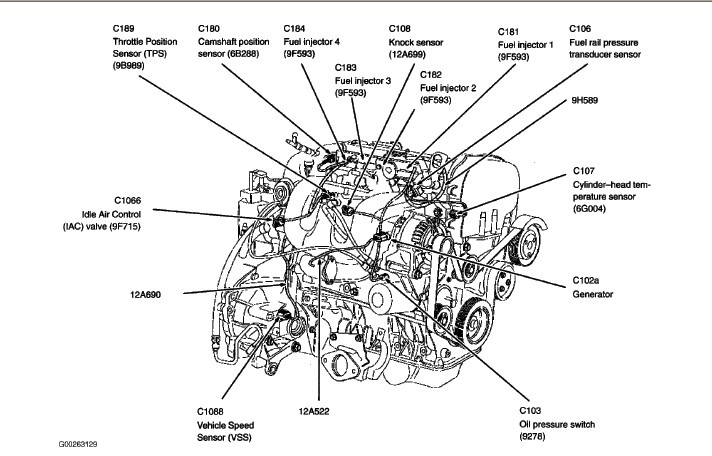 Ford Focus Questions - Where is the throttle position sensor located