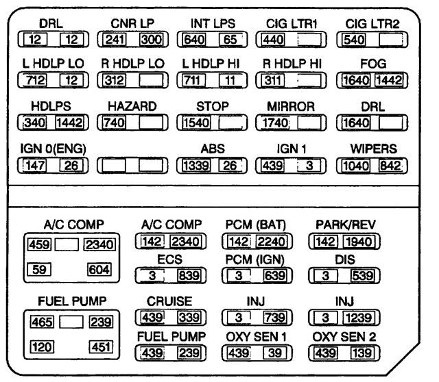 2008 cadillac deville fuse box diagram