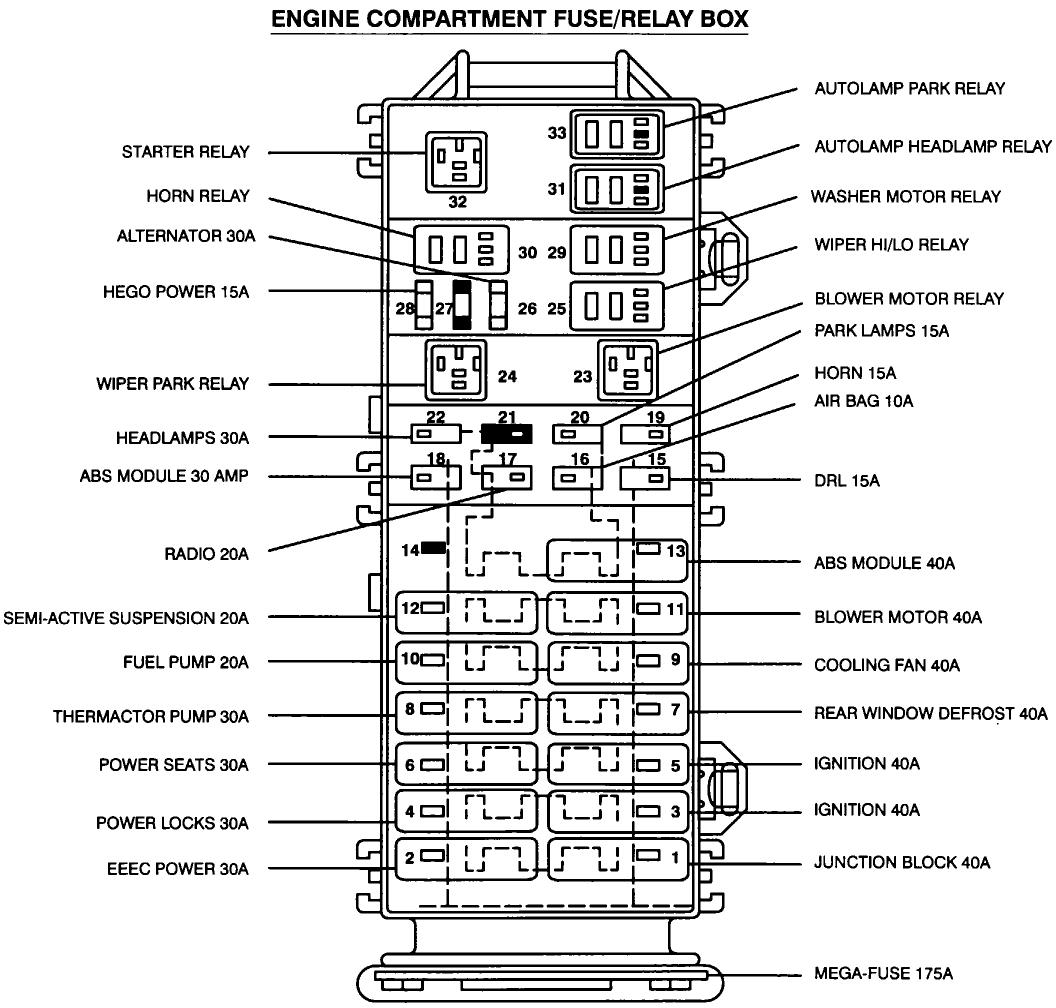 60 amp fuse box residential