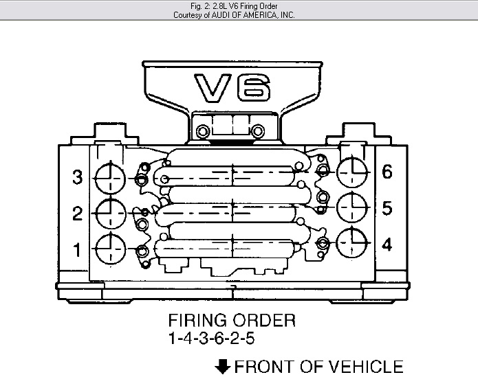 Audi A4 B6 Wiring Diagram Download Wiring Diagram
