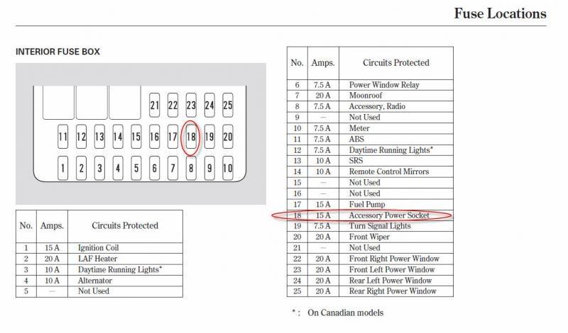 Honda CR-V Questions - Why has the cigarette lighter suddenly