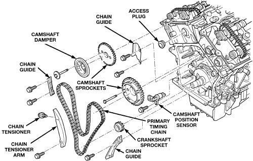 2008 dodge avenger 2.7 engine diagram
