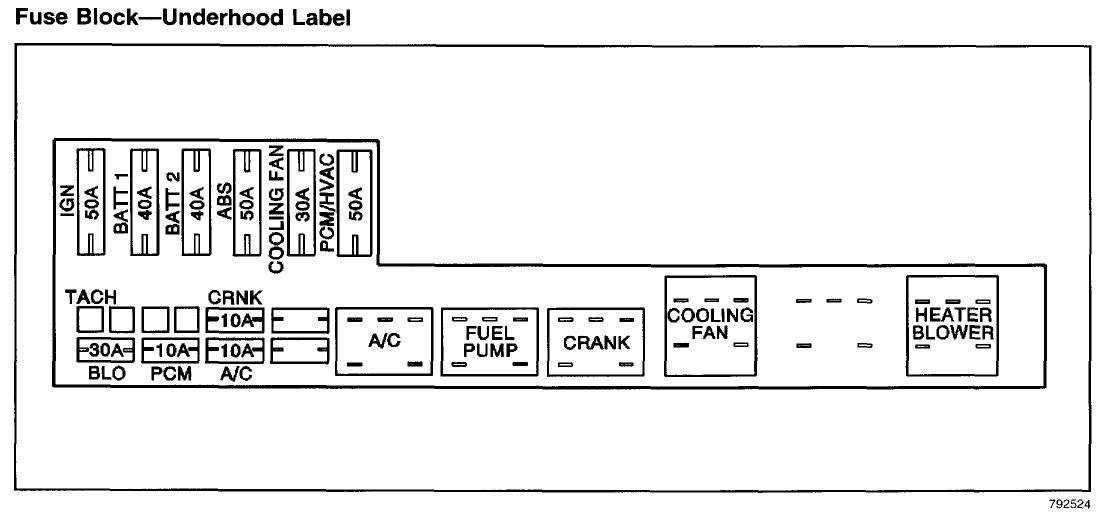 2002 Impala Fuse Box Wiring Diagram