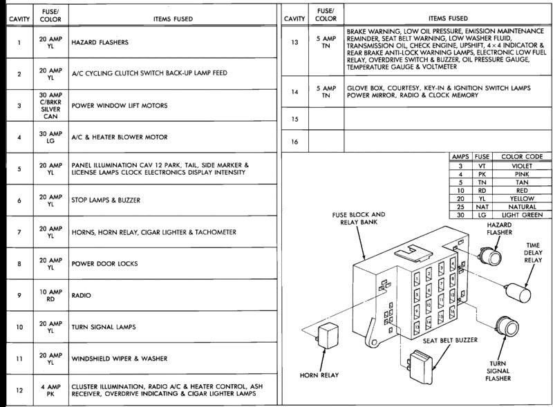 Fuse Box Diagram 1994 Wiring Diagram