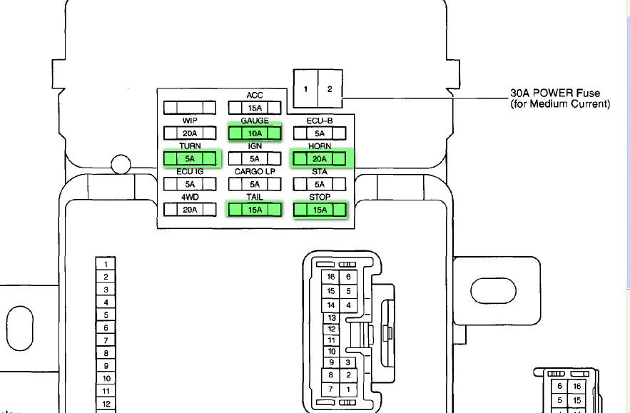 Fuse Box Diagram 2008 Tacoma Wiring Diagram