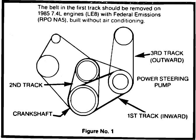 1976 chevy 454 truck engine belt diagram