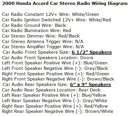 Honda Accord Questions - what is the wire color code for a 2000