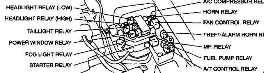 1997 Mitsubishi Galant Fuse Diagram Wiring Diagram