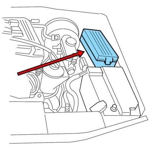 2002 Ford Explorer Fuse Diagram Under Hood - Wwwcaseistore \u2022