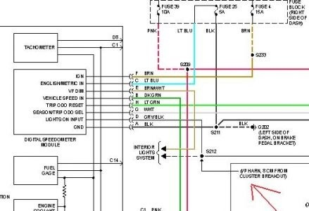 Lumina Wiring Gm Index listing of wiring diagrams