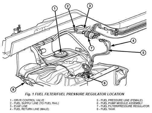 jeep cherokee fuel filter location
