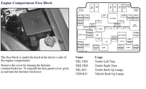 2005 Chevy S10 Fuse Box Index listing of wiring diagrams