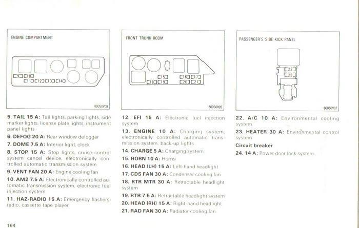 Toyota Mr2 Fuse Box - Wwwcaseistore \u2022