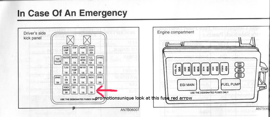 Fuse Box On Kia Sedona Index listing of wiring diagrams