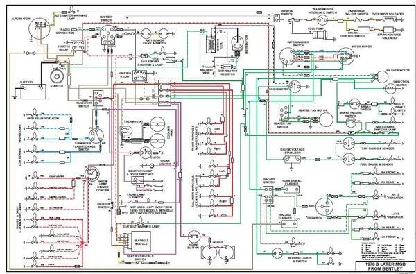 1966 Mgb Wiring Diagram Download Wiring Diagram
