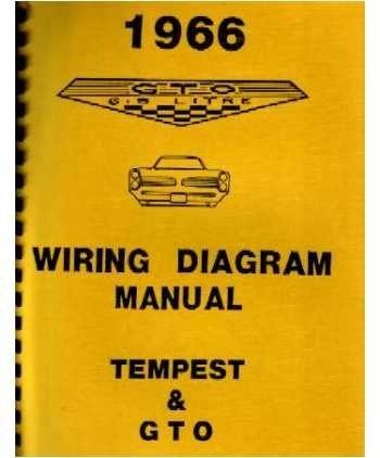 66 Gto Wiring Schematic Wiring Diagram