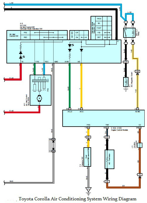 2002 Toyota Sequoia Wiring Harness Diagram Wiring Diagrams