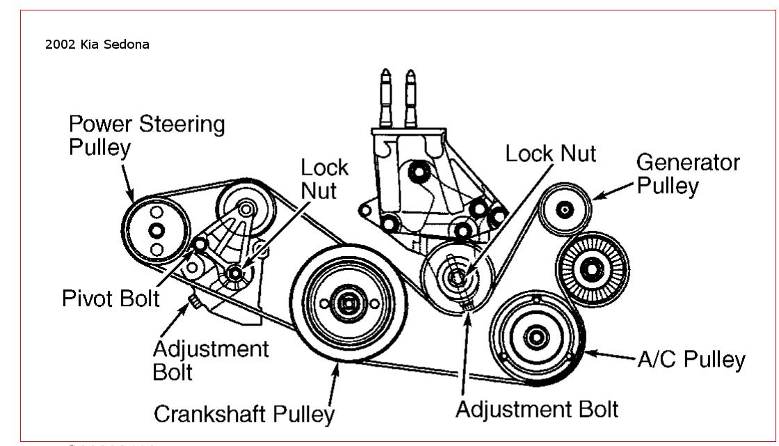 2005 kia sedona serpentine belt diagram