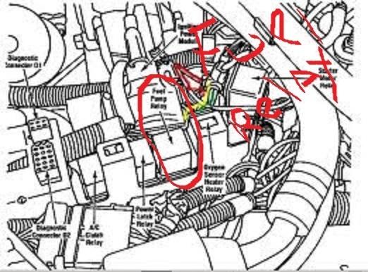 Jeep Xj Horn Wiring - Wiring Diagram Online