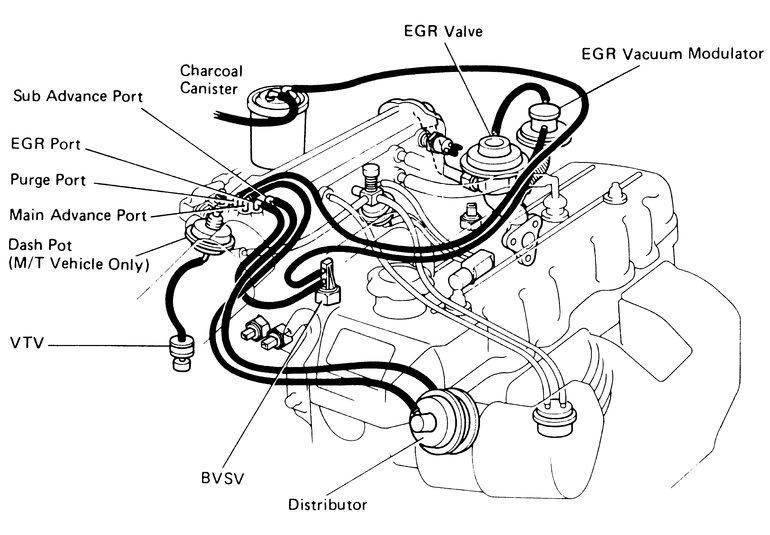 diagram of switching valves on a toyota 3sfe celica engine