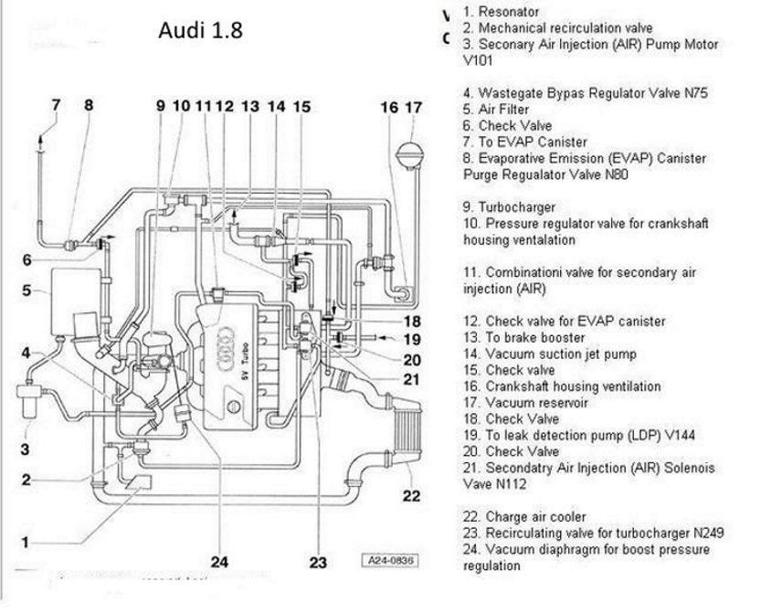 Audi 1 8t Wiring Diagram - Wiring Data Diagram
