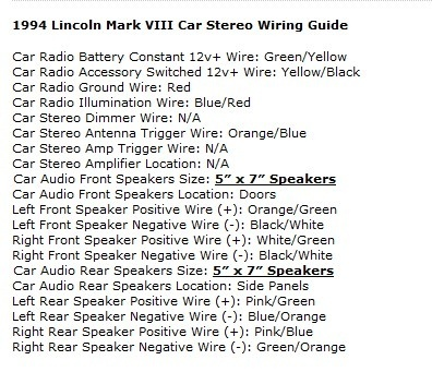 Lincoln Town Car Radio Wiring Diagram Download Wiring Diagram