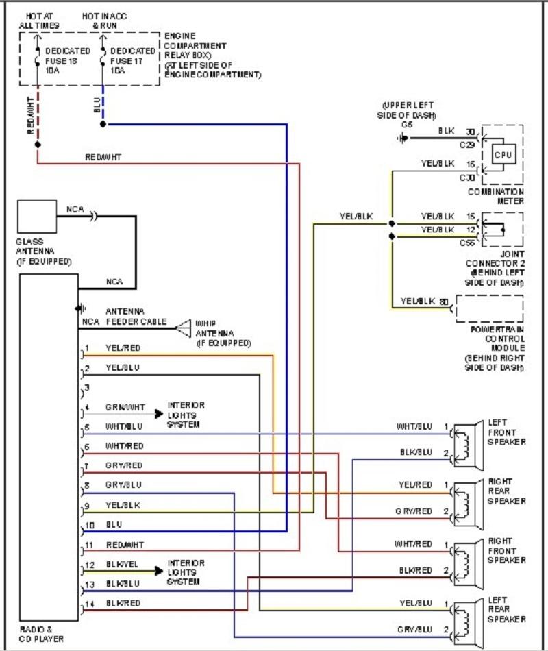 1995 mitsubishi eclipse wiring diagram