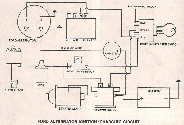 1979 Ford F100 Alternator Wiring Diagram - 6qivoorho