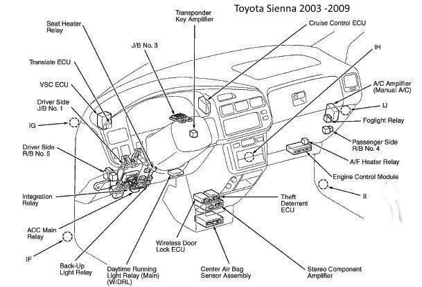 toyota camry 3 0l engine diagram