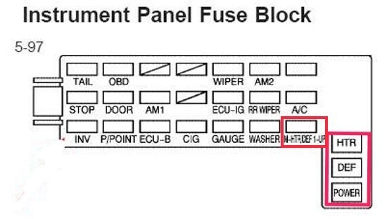 Heater Fuse Box Wiring Diagram