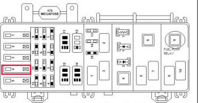 02 ford expidition xlt f250 fuse box location