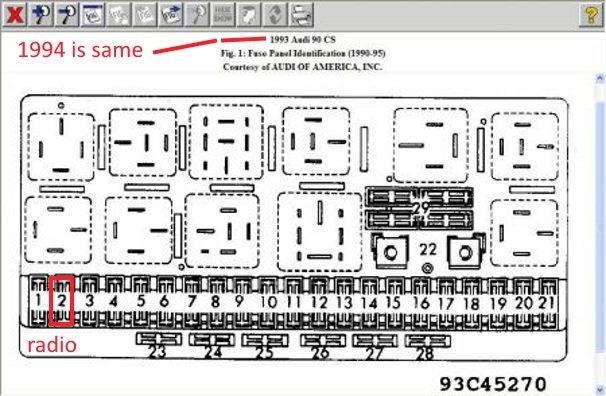 Audi 90 Fuse Diagrams - Wiring Data Diagram