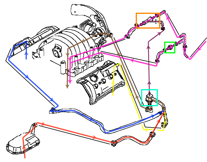Audi S4 Engine Diagram Wiring Diagram