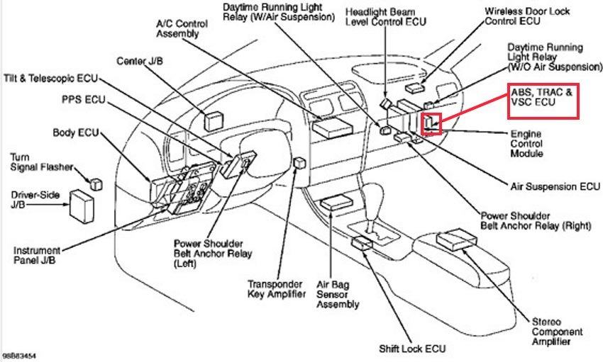 lexus rx 450h fuse box location