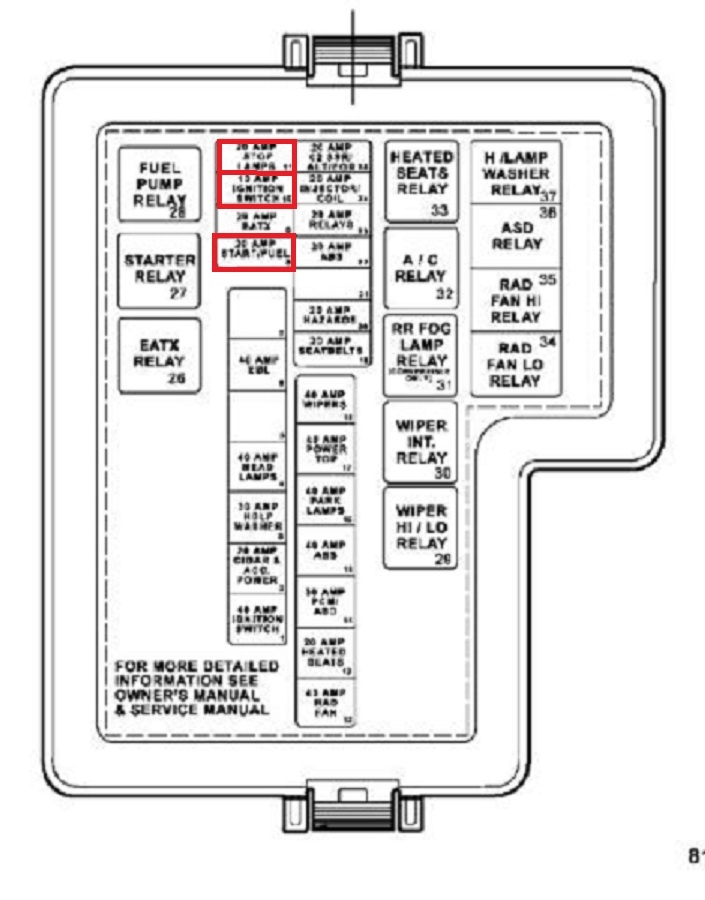 04 Chrysler Sebring Fuse Box - Wiring Data Diagram