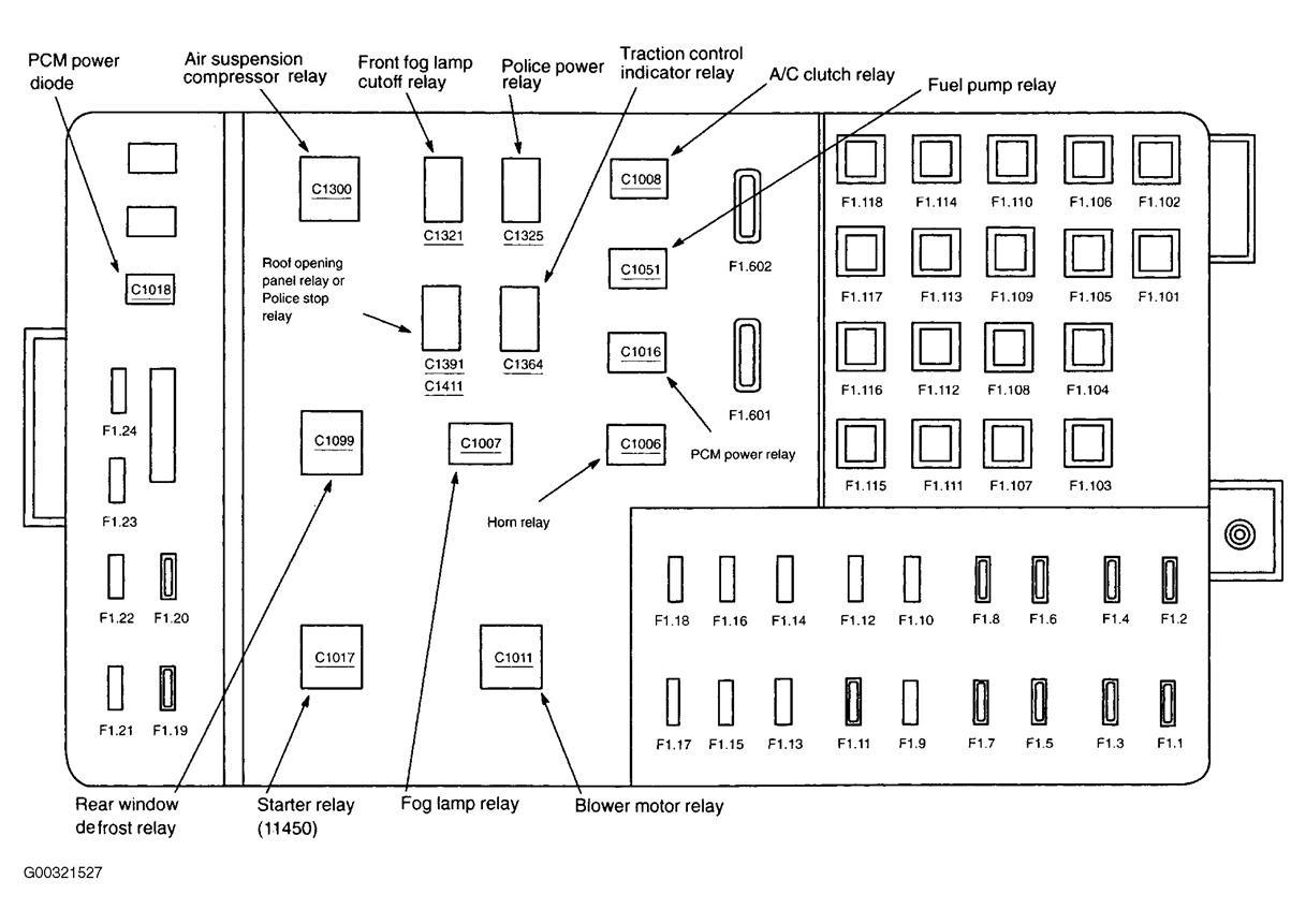 1987 ford ltd fuse box diagram