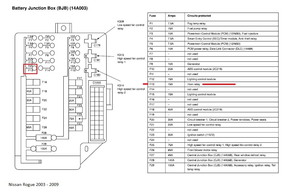 2014 nissan rogue fuse box chart auto electrical wiring diagram rh wiring reach media co 2003 Nissan Altima Fuse Box Location 2006 Nissan Altima Fuse Box