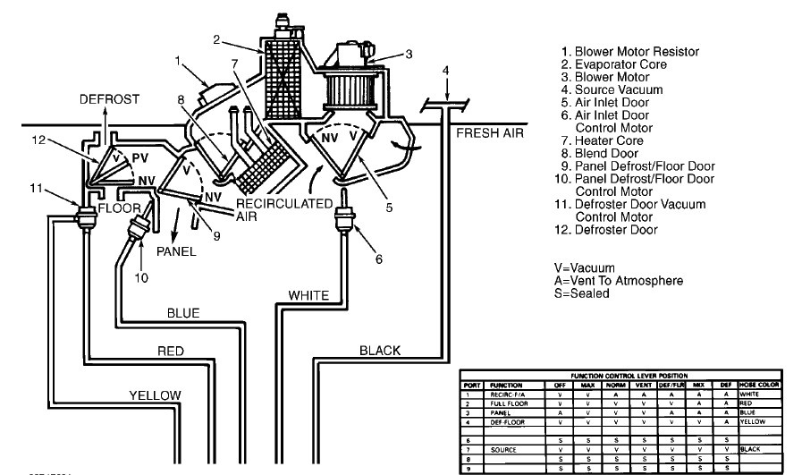 1993 Mercury Sable Engine Diagram Index listing of wiring diagrams