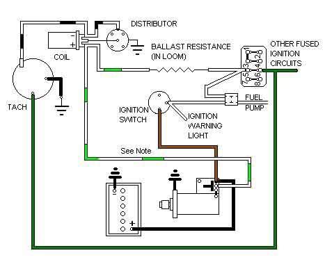 Wiring Diagram For Mg Midget Wiring Diagram