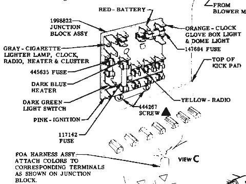 57 Chevy Bel Air Fuse Panel Diagram Wiring Diagram