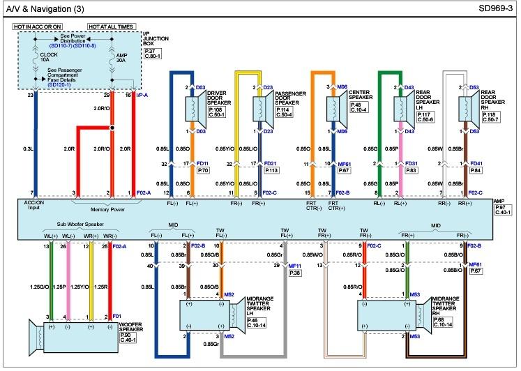 2014 Gm Bose Wiring Diagram Wiring Diagram
