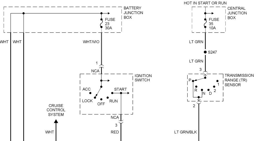 2000 Mercury Villager Fuse Box Wiring Diagram
