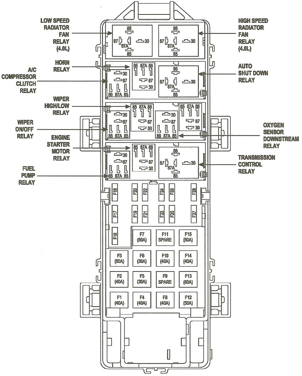 2003 Jeep Wrangler Engine Diagram. jeep xj engine bay